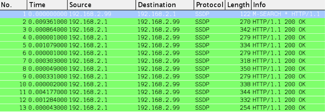 SSDP M-Search Request example