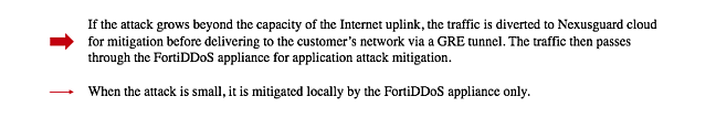 fortinet blog remark