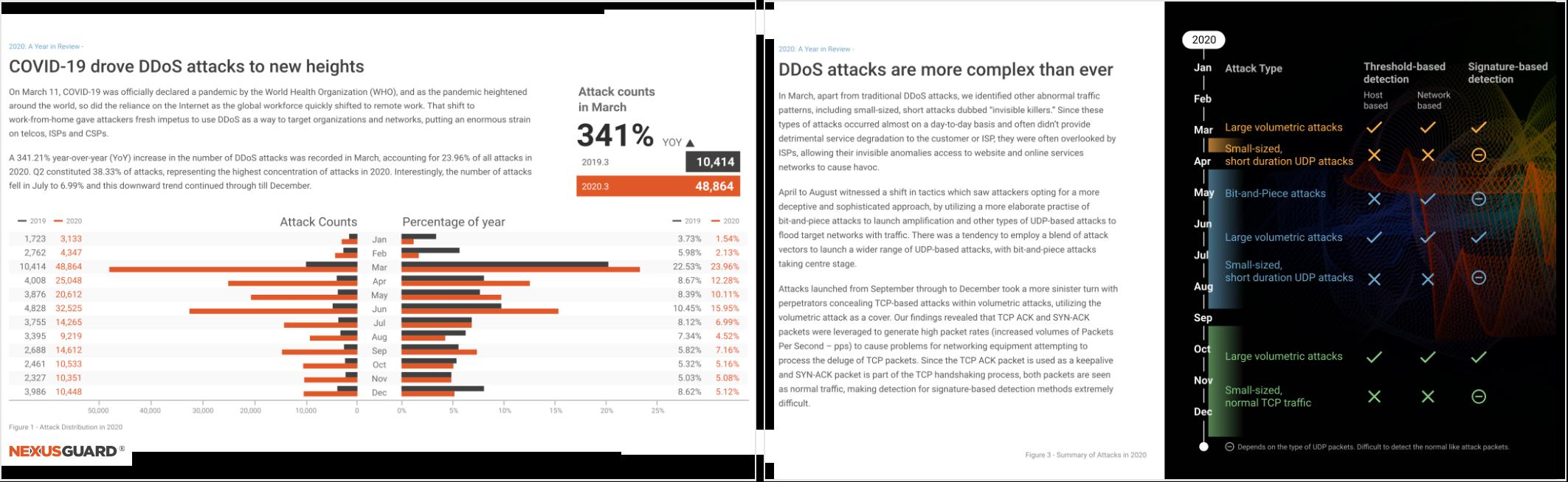 report screencap v5